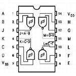 4093B Quad 2 Input Nand Schmitt Trig