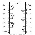 74HC04 Hex Inverters