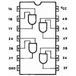 74HC08 Quad 2-Input Positive And Gate