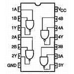 74HCT00 Quad 2-Input Nand Gate