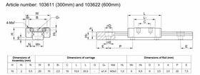 Rail Dimensions