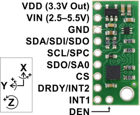 L3GD20H 3-axis gyro carrier with voltage regulator, labeled top view