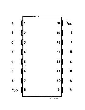 4028B BCD To Decimal Decoder