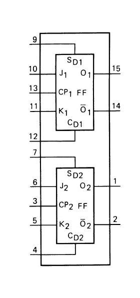 Ext-2200-097 Jk Flip Flop Schematic on d flip flop schematic, cpu cache, sequential logic, sr flip flop schematic, toggle flip flop schematic, direct memory access, random access memory, digital electronics, jk flip flops for dummies, full adder schematic, flip flop relay schematic, flash memory, dynamic random-access memory, combinational logic, finite-state machine, schmitt trigger, propagation delay, read-only memory, printed circuit board, static random access memory,